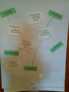mutual learning model