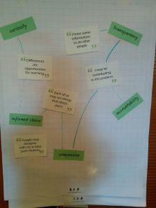 mutual learning model