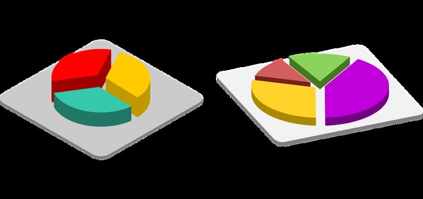 Analiza rezultata istraživanja Agilne IT scene u Srbiji za 2017. godinu (prvi deo)